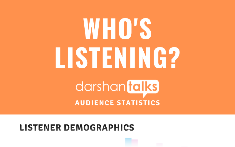 Audience Statistics for the DarshanTalks Podcast